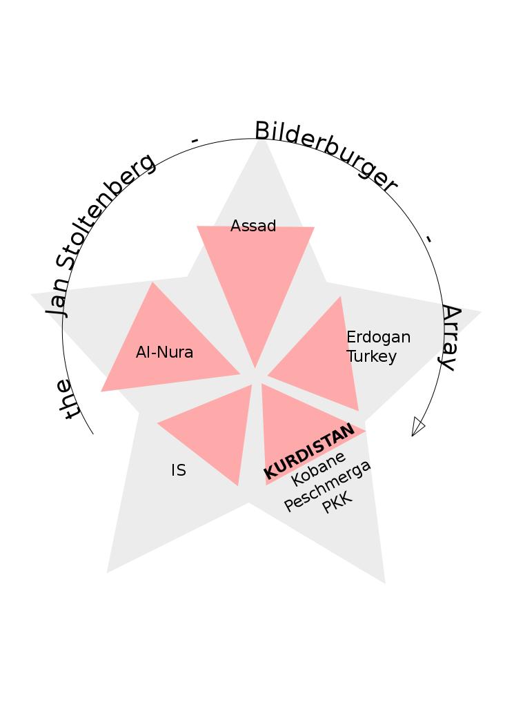 NATO-Bilderberger