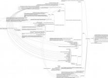 Integrationsbericht deconstructed